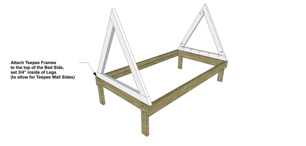 Luxury Cut the Teepee Frame pieces With the Kreg jig set for ud material drill pocket holes at each end of Teepee Frame A one end of Teepee Frame B